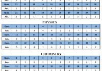 jee main math answer key, jee main phy answer key, jee main online exam answer key, jee main answer keys