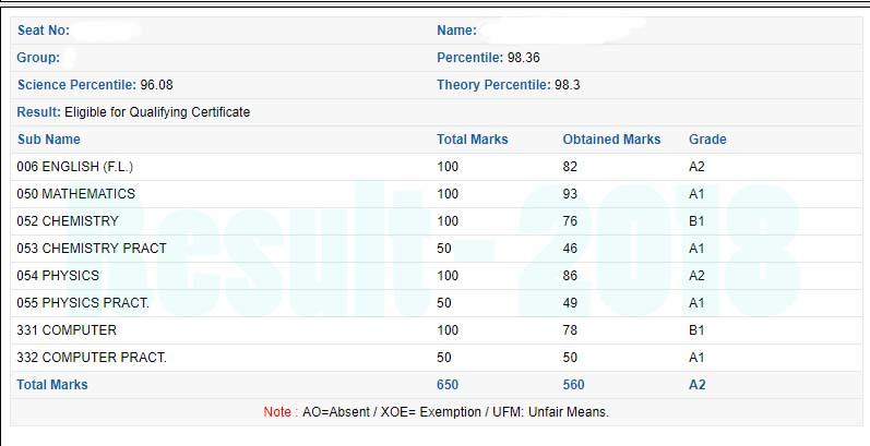 Gujarat Board HSC Science result 2018, Gujarat Board XIIth Exam Result online, GSEB, GSEB Result 2018, Gujarat Board 12th , Result 2018 Gujarat Higher Secondary Education Board, Gujarat HSC Result 2018, www.gseb.org 12th Class Results, Gujarat Board 12th Results 2018, Check Gujarat Board 12th Result Online, www.gipl.net result 2018, gseb hsc result 2018, gseb result, gseb 12th commerce result, gseb result online, hsc result 2018 gujarat, gujarat hsc result, gseb result by name,