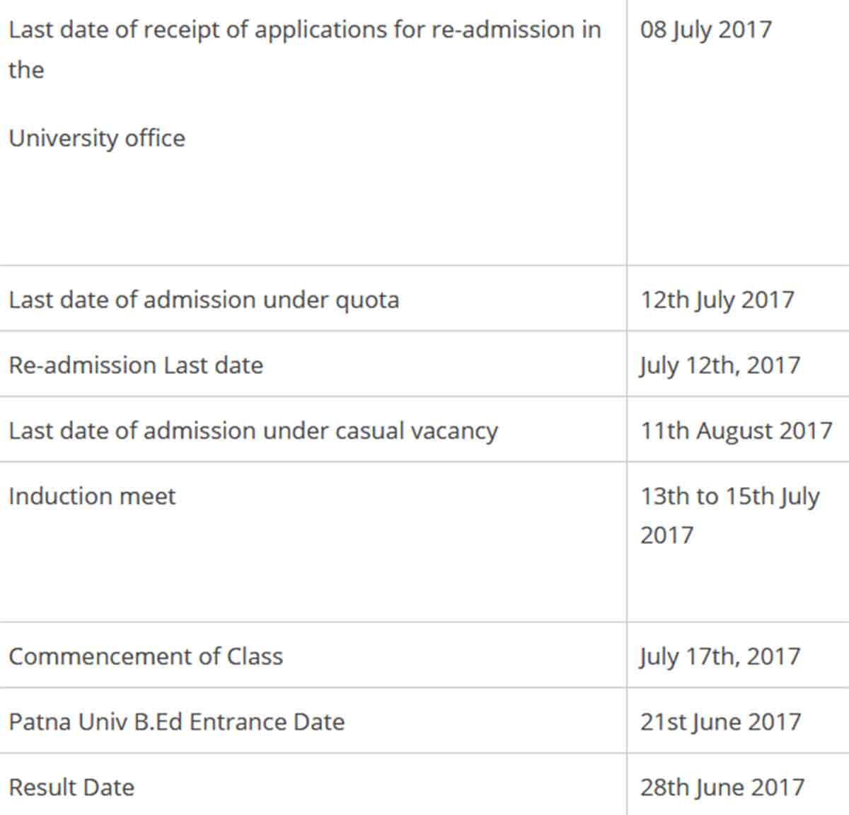pu b.ed admission, bed admission date, patna unviersity bed exam form date, bed apply date , bed exam result pu date,
