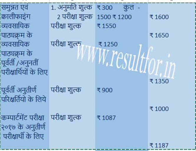 Bihar Board Class 12th Board Examiantion Fee, Bihar Board compartment fee, BSEB 12th Improvement exam fee, Board fee of Bihar Board , Bihar Board all category for regular and private , bseb exam fee, bihar board online form, bihar board 12th exam fee, exam fee of bihar board, bihar board class 12th exam fee, examination fee of bihar board, bihar board examination fee, exam fee for regular, private student fee, ex student fee , improvement exam fee of bihar board, bihar board class 12th board fee,