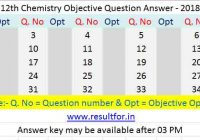 Bihar, Bihar board chemistry, chemistry objective, objective answer , BSEB inter chemistry objective answer, Bihar board 12th 2018 Chemestry, chemestary answer, mcq answer, Bihar Board Chemistry Exam 10 2 2018 Objective, Chemistry Answer key of bseb , BSEB Chemistry MCQ Answer, Bihar board Inter Chemistry Subject Exam Answer key 2018, Bihar Board Class 12th Intermediate Chemistry Objective Answer key , Correct Bihar Board Chemistry Objective Answer key,