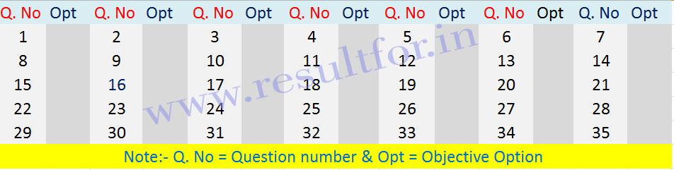 Bihar Board Bhautaki Shashtra Objective Answer, बिहार बोर्ड इंटरमीडिएट वार्षिक परीक्षा 2018 भौतिकी विषय , बी एस ई बी भौतिकी परीक्षा 2018, बिहार बोर्ड नई परीक्षा पैटर्न , BSEB Physics 2018 परीक्षा वैकल्पिक प्रश्नों , भौतिकी शास्त्र के वैकल्पिक प्रश्नों के उत्तर , बिहार बोर्ड फिजिक्स विकल्पक्लिक प्रहसन के उत्तर , बिहार बोर्ड एंटर भौतकी के उत्तर विकल्प , बिकल्प भौतकी के उत्तर, बिहार बोर्ड ८थ फरवरी २०१८ विकल्प के उत्तर, बिहार बोर्ड फोटकी प्रहसन के उत्तर.,