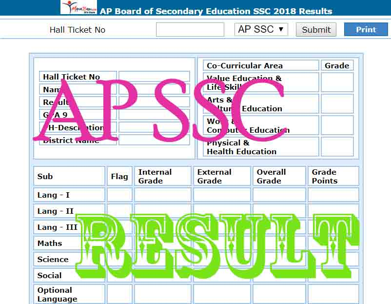 http://www.results.manabadi.co.in/2018/ap/ssc/Andhra-pradesh-ssc-10th-class-results-2018-2904.htm
