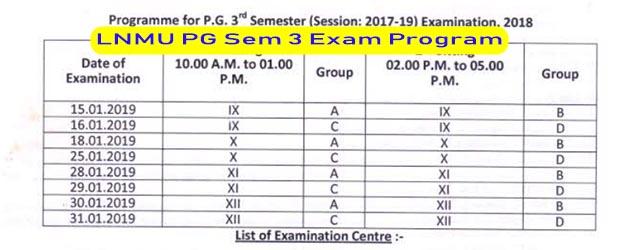 lnmu pg sem 3 exam date 2019