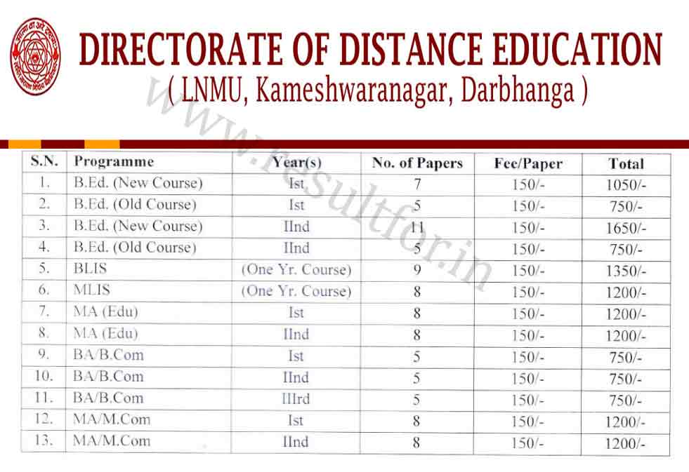 lnmu distance, distance exam, exam fee, exam fee submit date, mithila university exam fee detail, exam fee deposit last date