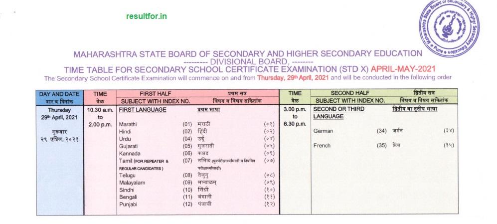 Maha Board SSC Exam Date Sheet