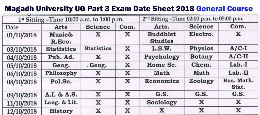 Magadh University UG Part 3 Exam Date Sheet 2018