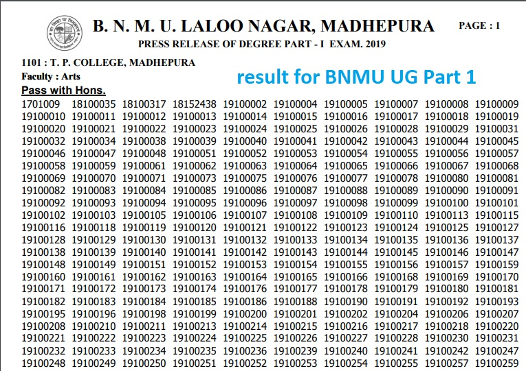 bnmu ug part 1 result 2019