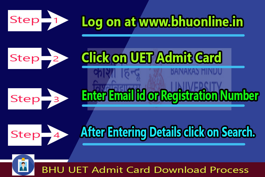 bhu admit card download process