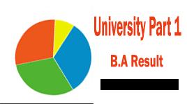 Ba exam results