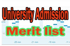 university admission merit list 2019