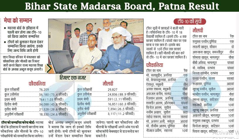 bihar madarsa board result tenth 12th 2019