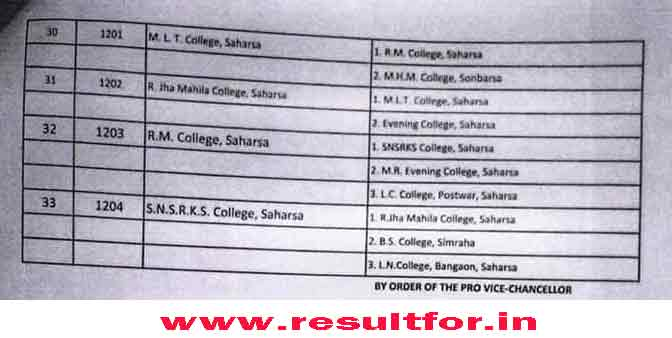 bnmu all college exam center list for tdc part 2 exam 2019