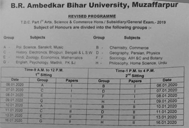 bihar university brabu first year exam date sheet