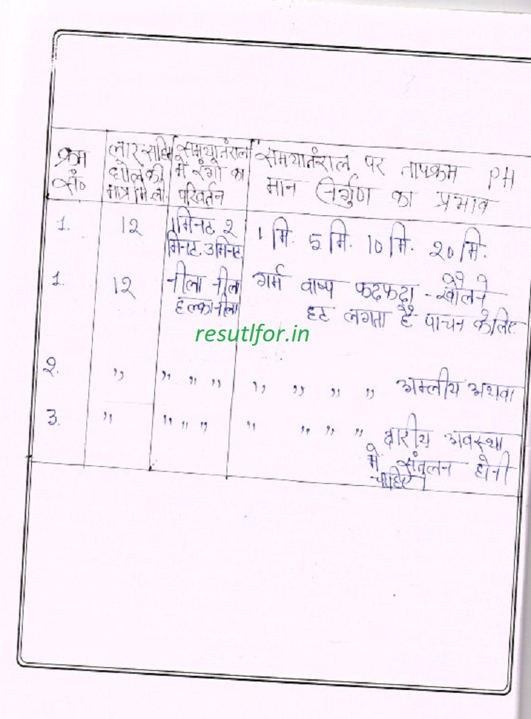 inter chemistry practical file copy question answer in Hindi