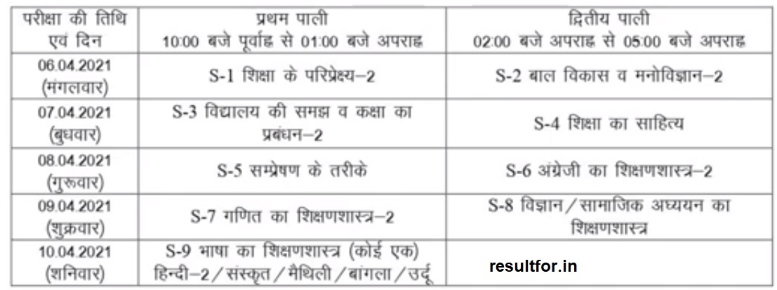 Bihar DELED Special Exam