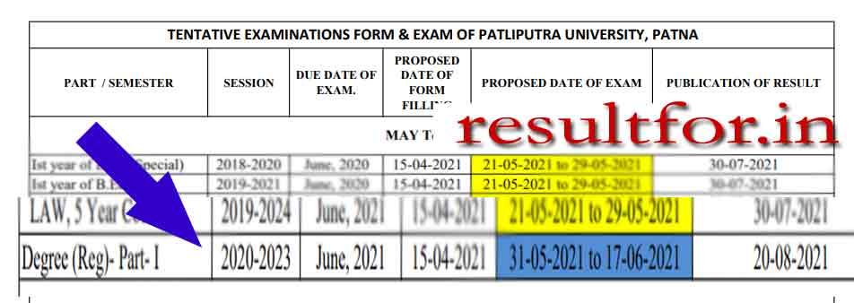 PPU UG Exam Date Sheet
